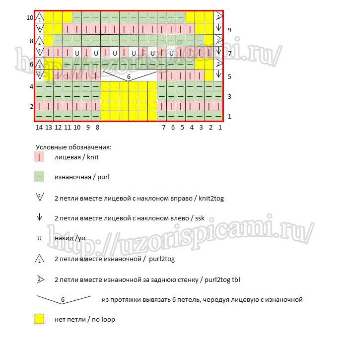 Волнистый узор спицами, схема и видеоурок от uzorispicami