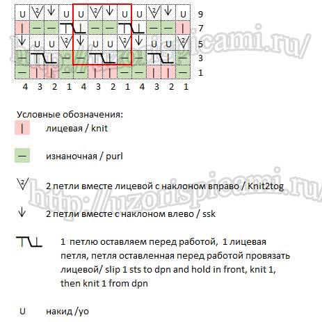Схема и описание узора  Сеточка + видео как связать от uzorispicami