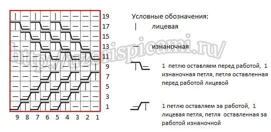 Рельефный волнистые дорожки спицами, схема узора