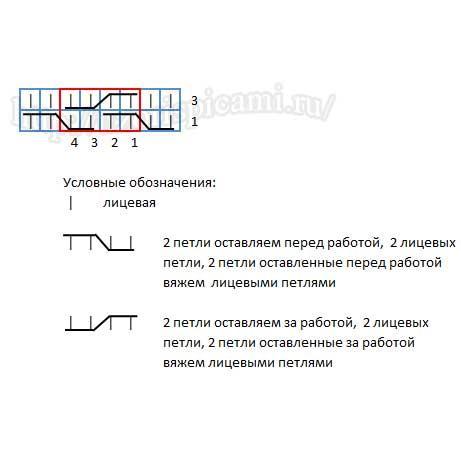 Плотный узор спицами для снуда, пуловера, схема узора