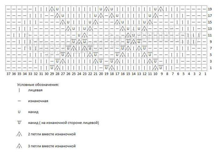 Простой ажурный узор спицами для летнего топа, схема узора