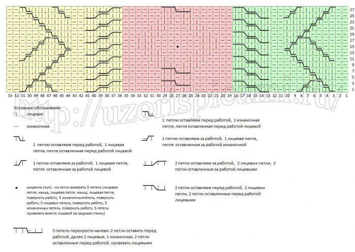 Красивый узор спицами косы и нуппы (шишечки), схема узора