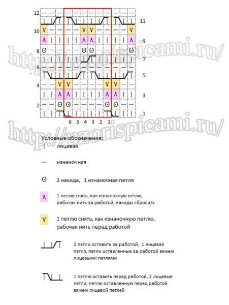 Простой рельефный узор спицами для палантина, жакета, схема узора