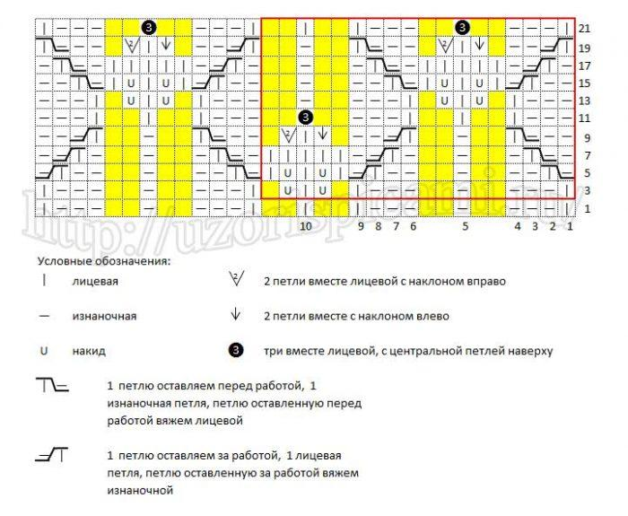 Ажурные листики спицами для палантина, шали, схема узора