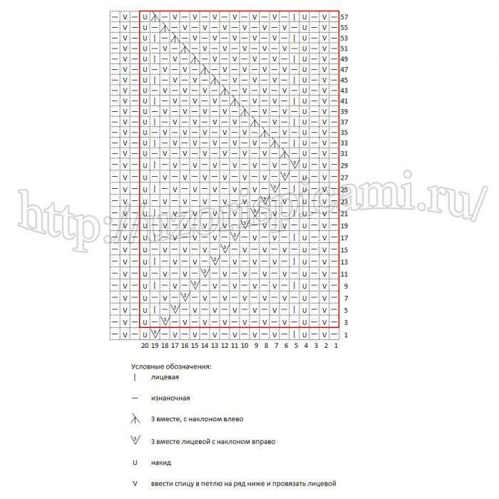 Объемный рельефный узор для кардигана спицами, схема узора