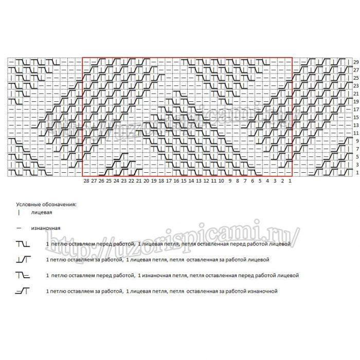Красивый рельефный геометрический узор спицами для пуловера, схема узора