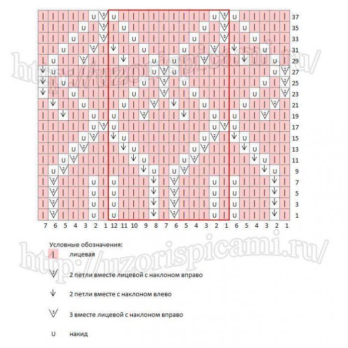 Красивый ажурный узор спицами для палантина, схема узора