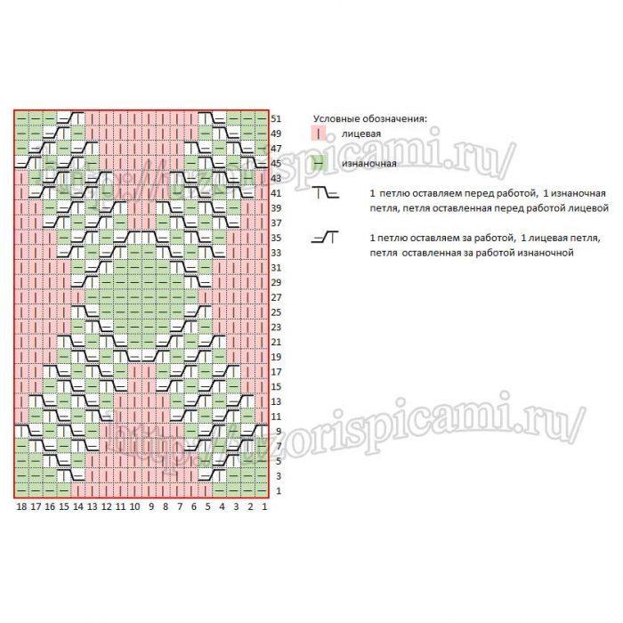 Плотный рельефный узор спицами для пуловера, схема узора