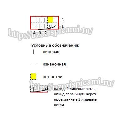 Простой рельефный узор спицами, схема узора и видео как связать
