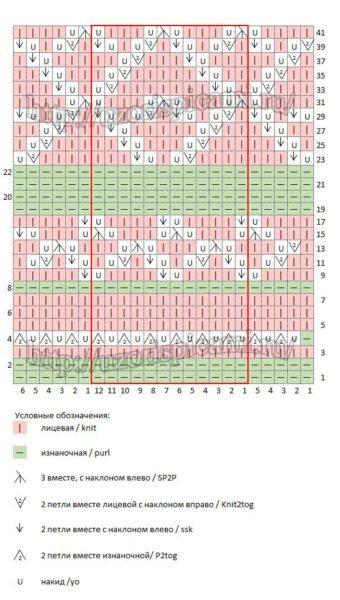 Простой ажурный узор спицами для летнего топа, схема и описание