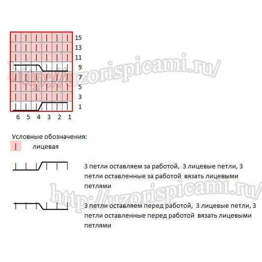 Простой узор спицами, косы, схема и описание узора