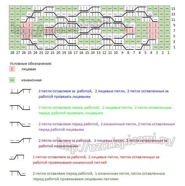 Красивый узор спицами, араны спицами, схема и описание узора