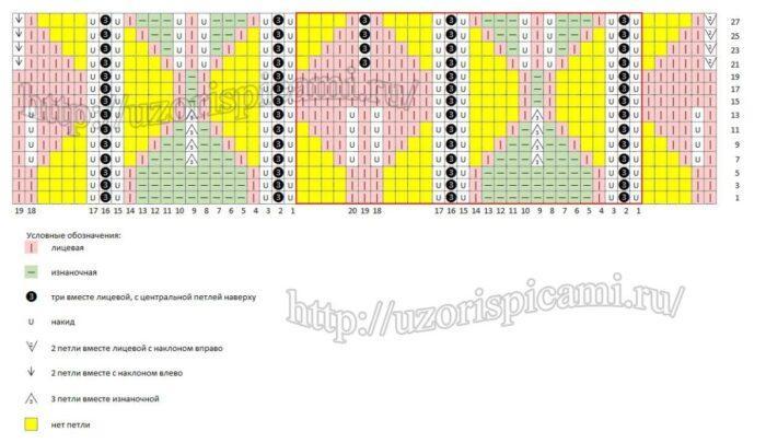 Красивые ажурные листики спицами, схема узора спицами