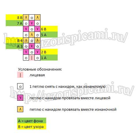 Двухцветный патентный узор спицами, схема узора