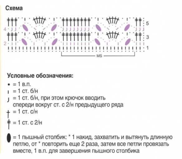 10 ажурных узоров крючком, схемы узоров