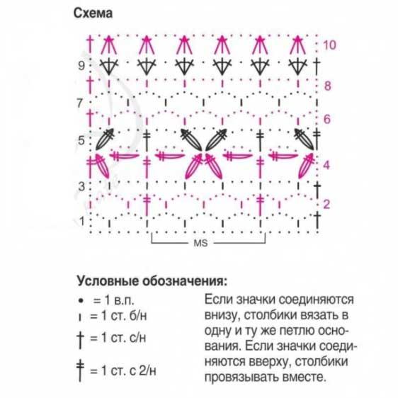 Ажурные узоры крючком, подборка из 10 схем