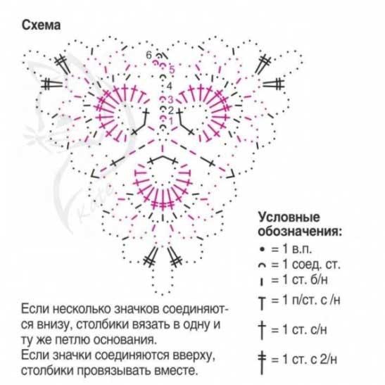 Подборка ажурных узоров крючком, 10 схем с описанием