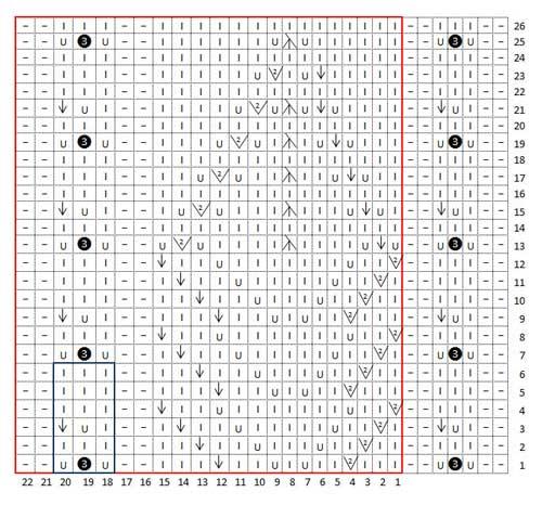 Красивый ажурные узор спицами Листики схема узора + видео как связать