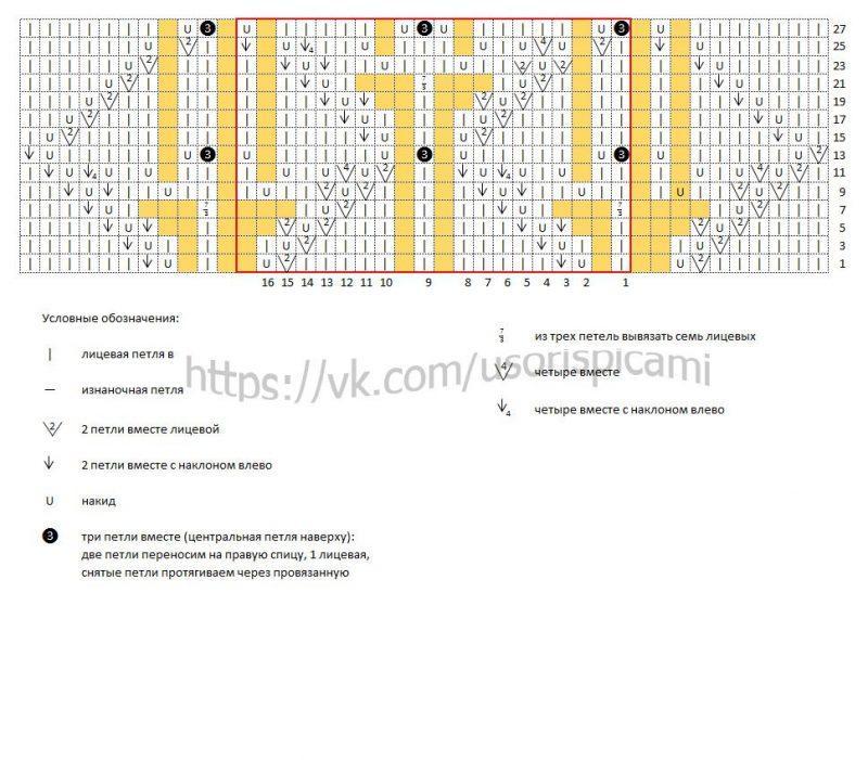 Схема вязания спицами, растительный ажур + видео
