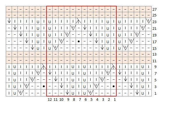 Схема для вязания летнего кардигана Рукоделие