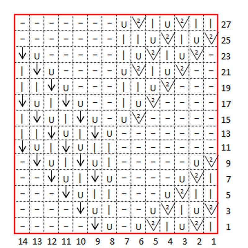 Схема вязания спицами, ажурные листики