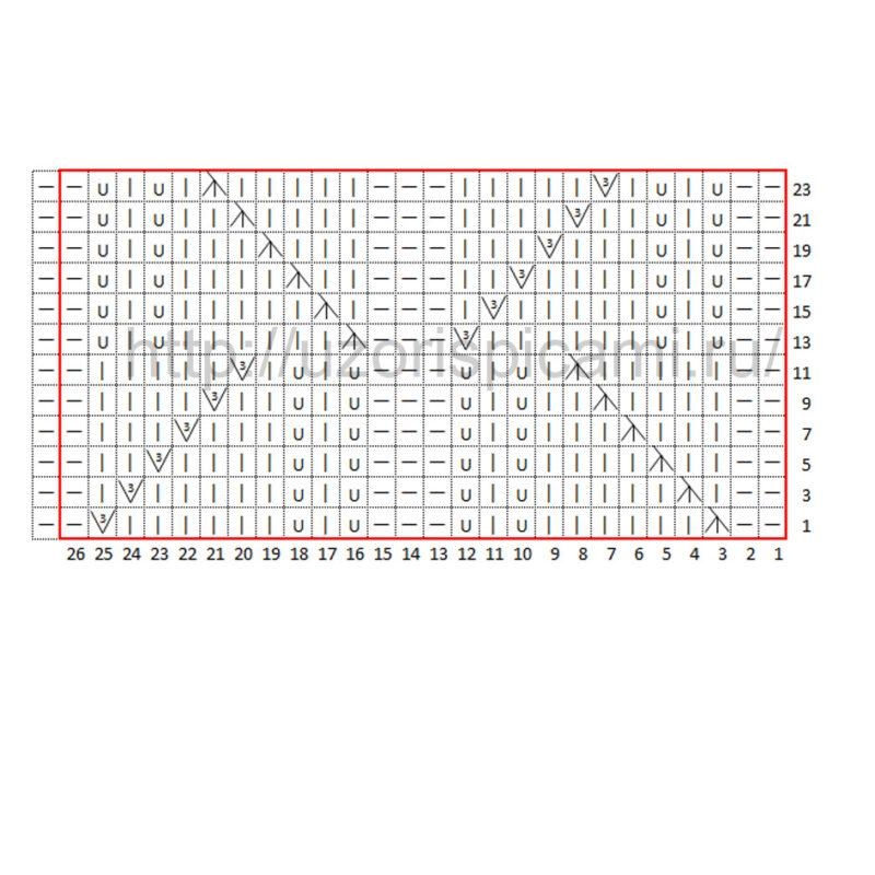 Схема вязания спицами, ажурный