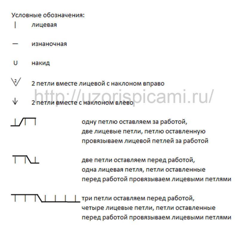 Схема вязания спицами, ажурный с косами