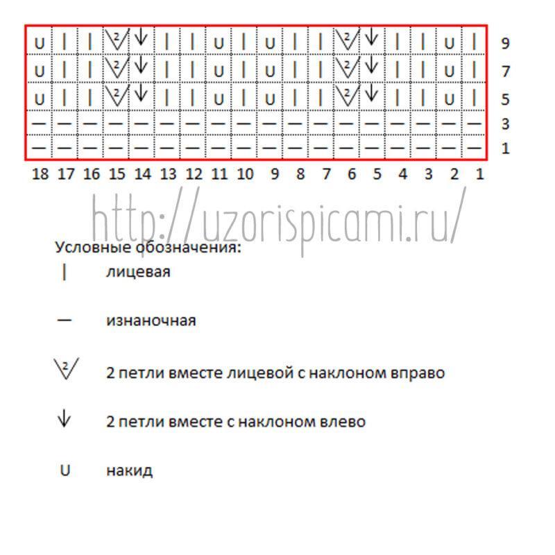 Схема вязания спицами, волнистый и ажурный узор