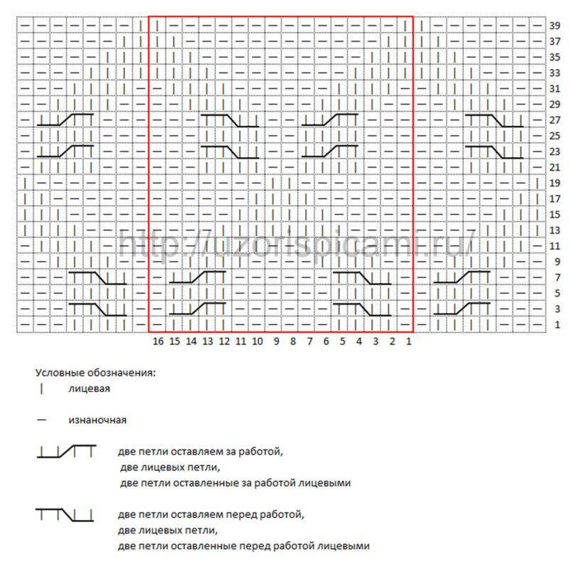 Схема вязания спицами, лицевые и изнаночные, косы №2