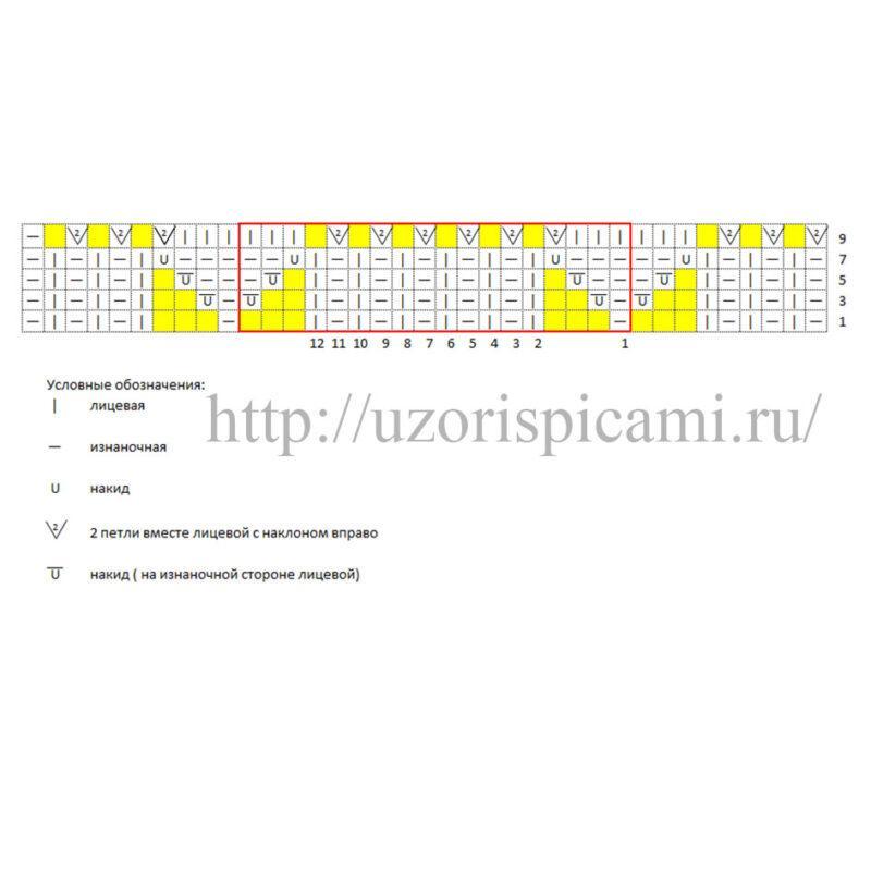 Схема вязания спицами, перетянутые петли и резинка