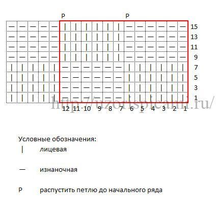 Схема вязания спицами Шахматка со спущенными петлями + видео