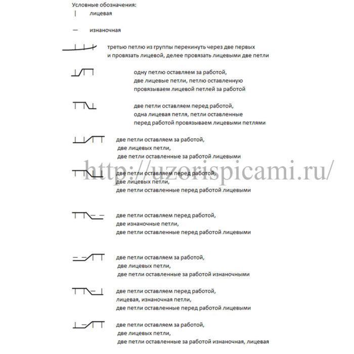 Схема вязания спицами, коса и жгуты