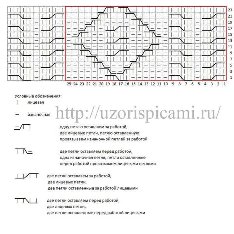 Схема вязания спицами: ромбы, косы, араны