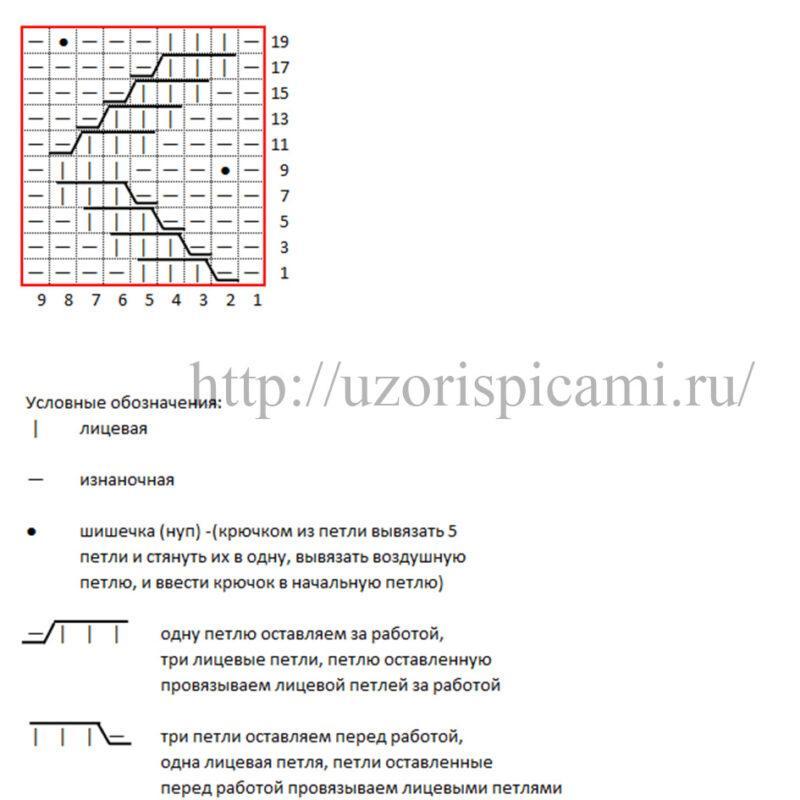 Схема вязания спицами вертикальные полосы и нуппы