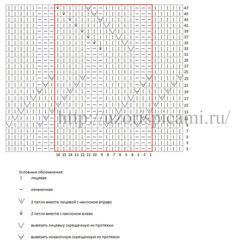 Схема вязания спицами вертикальные полосы
