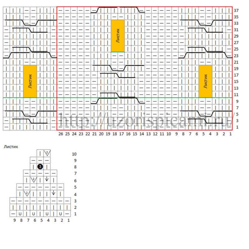 Схема вязания спицами Косы и листики + видео