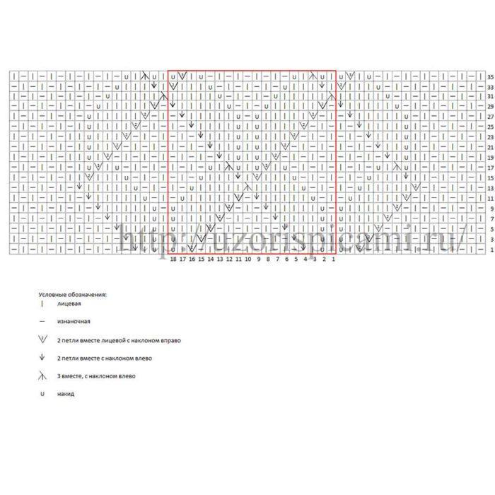 Узор спицами ажурные ромбы с жемчужным узором, схема узора + видео как связать