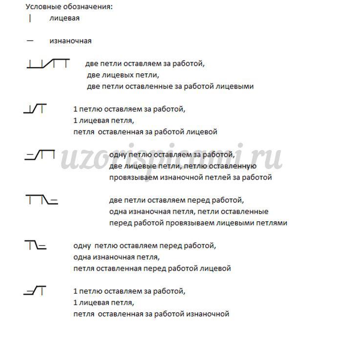 Схема вязания спицами переплетения, косы, рельеф