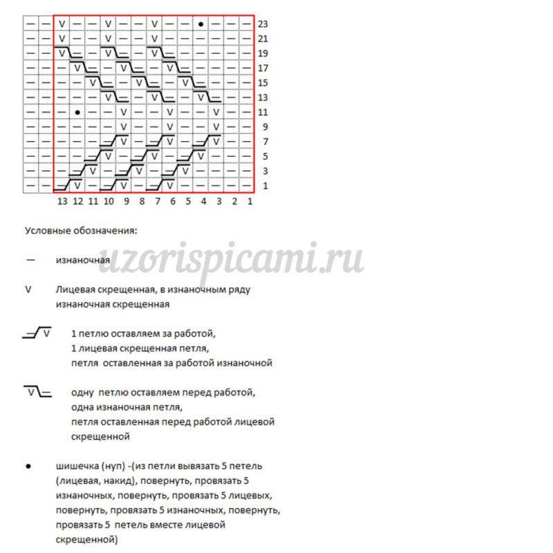 Схема вязания спицами, рельефные дорожки и нуппы