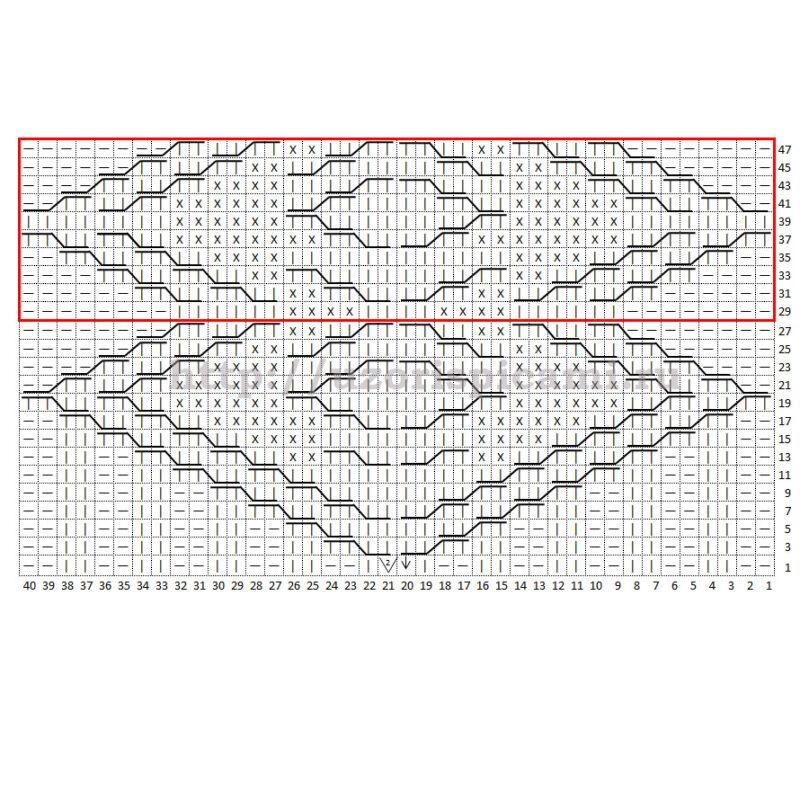 Схема вязания спицами, араны, центральный элемент для пуловера, платья