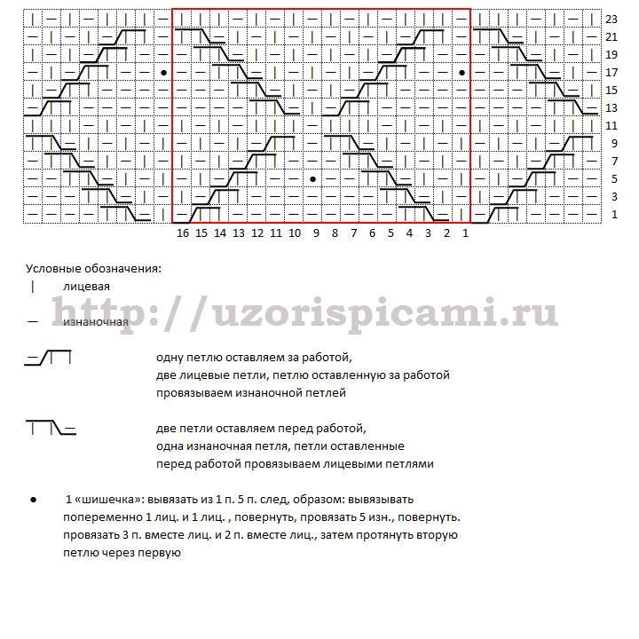 схема вязания спицами ромбы и нуппы
