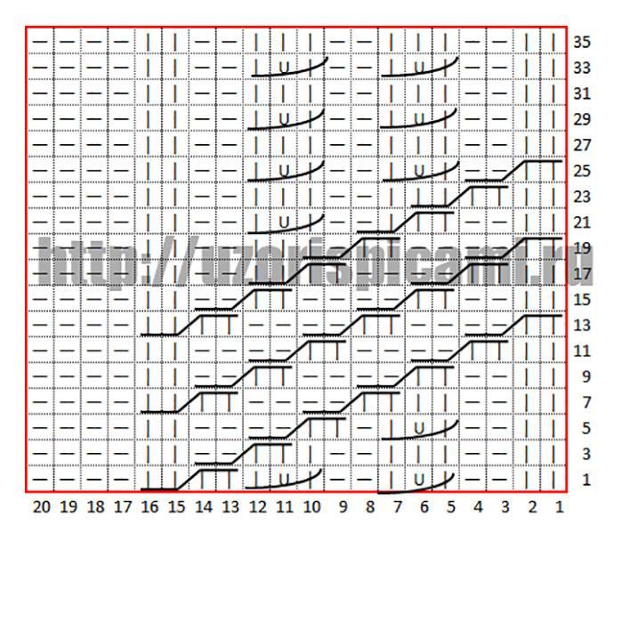 Схема вязания спицами, японский рельефный узор