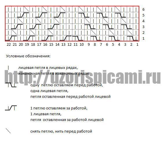 Схема вязания спицами, узор зиг-заг для варежек