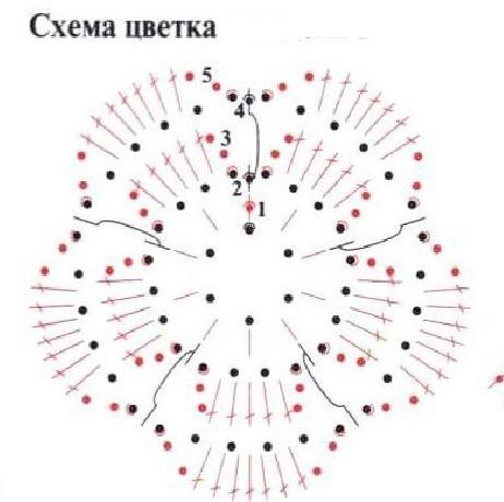 Вязание крючком. Колье с цветами. Ажурное вязание. схема