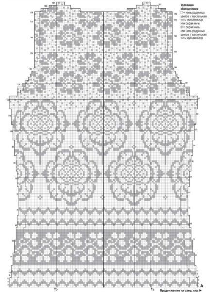 Вязание для женщин. Кардиган спицами с цветочными мотивами