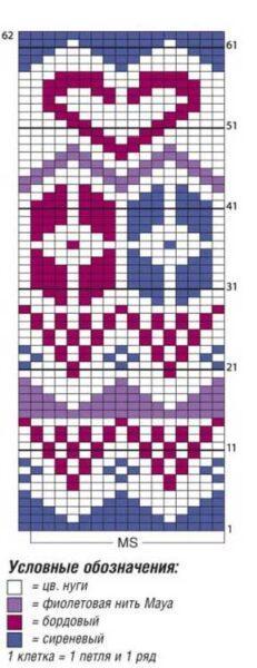 Вязание для женщин. Пончо спицами с бахромой и шарф-петля