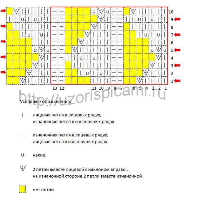 Узор спицами ажурные листики схема + видео как связать