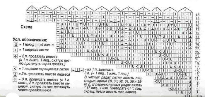 Круглая салфетка спицами «Георгин»