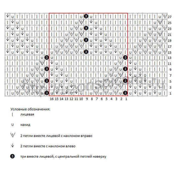 Узор спицами Ажурные ромбы схема