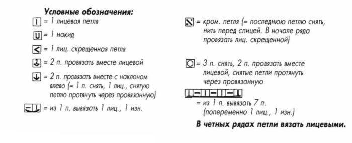 Овальная салфетка спицами «Янтарь»